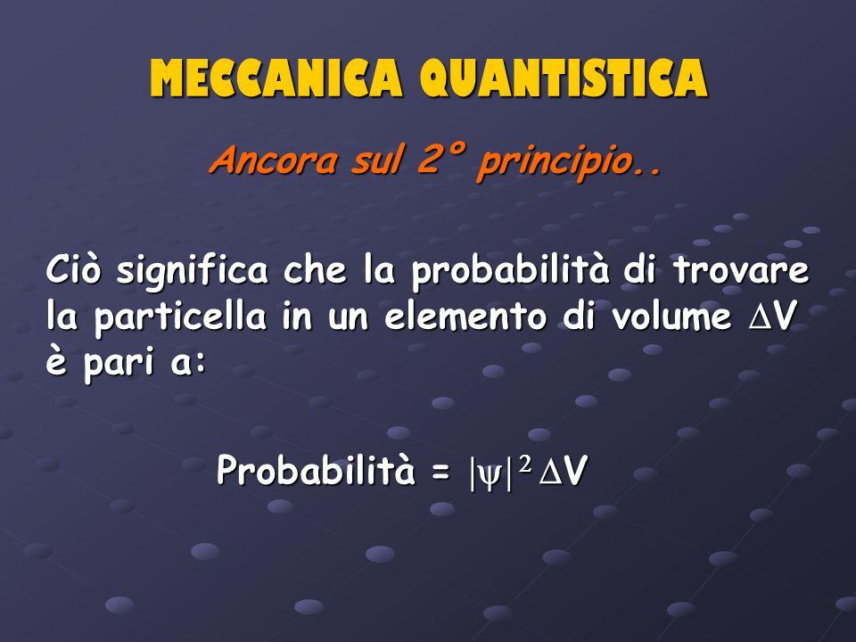 MECCANICA QUANTISTICA Ancora sul 2° principio.. Ciò significa che la probabilità di trovare la particella in un elemento di volume V è pari a: Probabi