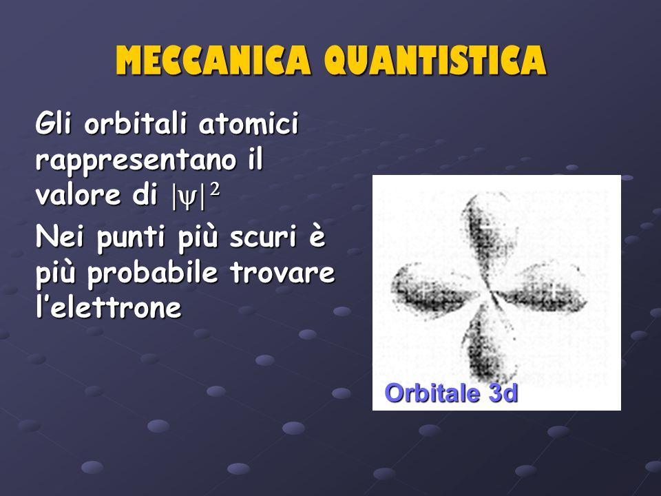 MECCANICA QUANTISTICA Gli orbitali atomici rappresentano il valore di Gli orbitali atomici rappresentano il valore di Nei punti più scuri è più probab