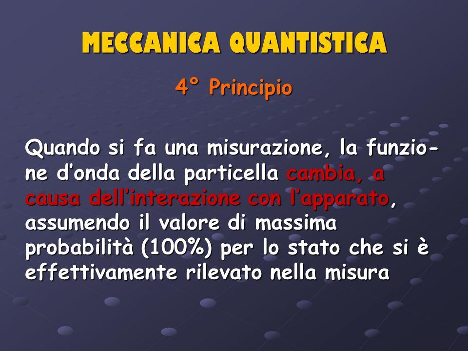 MECCANICA QUANTISTICA 4° Principio Quando si fa una misurazione, la funzio- ne donda della particella cambia, a causa dellinterazione con lapparato, a