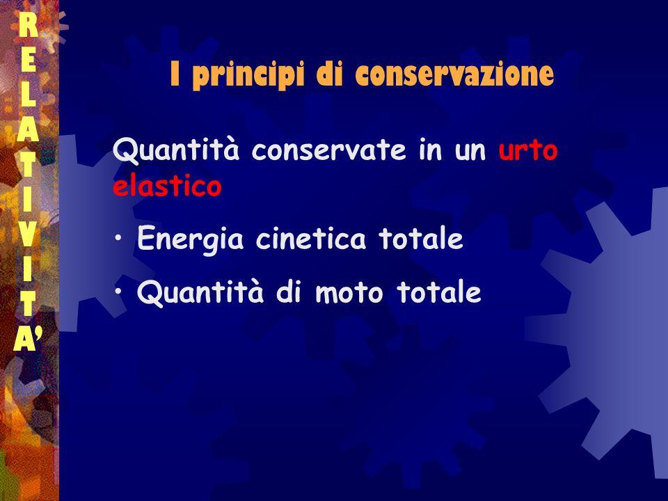 RELATIVITARELATIVITA I principi di conservazione Quantità conservate in un urto elastico Energia cinetica totale Quantità di moto totale
