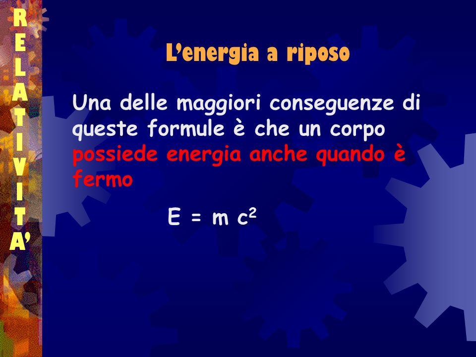 RELATIVITARELATIVITA Lenergia a riposo Una delle maggiori conseguenze di queste formule è che un corpo possiede energia anche quando è fermo E = m c 2
