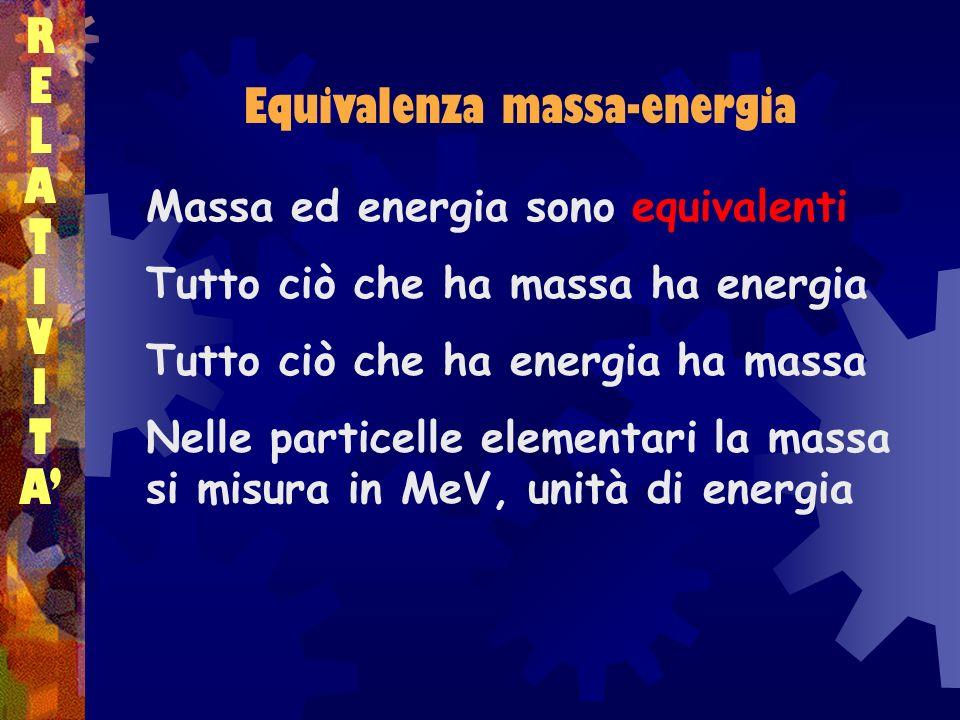 RELATIVITARELATIVITA Trasformazioni massa-energia Tutte le forme di energia, compresa la massa, possono trasformarsi le une nelle altre Provato per la prima volta nelle reazioni nucleari