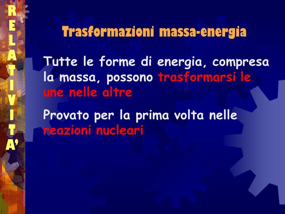 RELATIVITARELATIVITA Le reazioni nucleari In questa reazione, un protone colpisce un nucleo di litio e lo spezza in due nuclei di elio p + Li 2 He He Li p