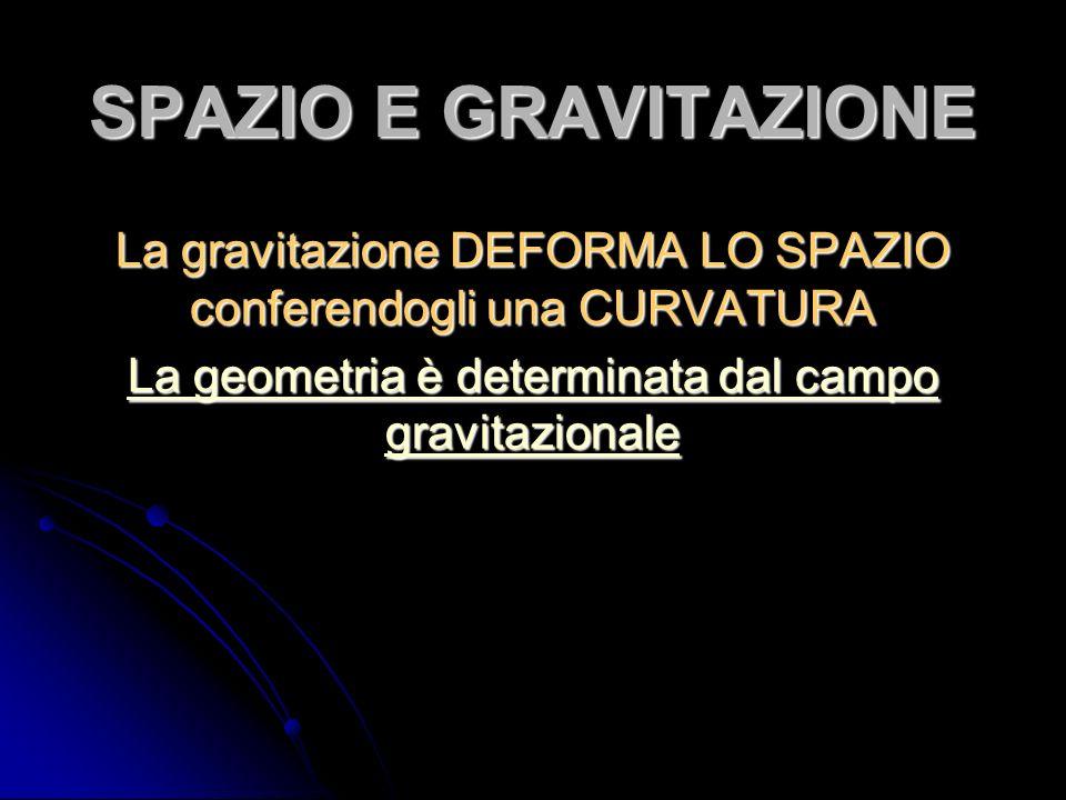 SPAZIO E GRAVITAZIONE La gravitazione DEFORMA LO SPAZIO conferendogli una CURVATURA La geometria è determinata dal campo gravitazionale La geometria è