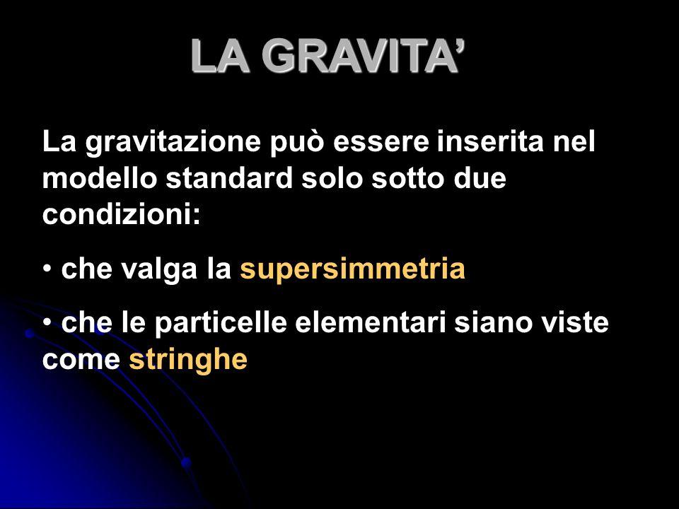 La gravitazione può essere inserita nel modello standard solo sotto due condizioni: che valga la supersimmetria che le particelle elementari siano viste come stringhe LA GRAVITA