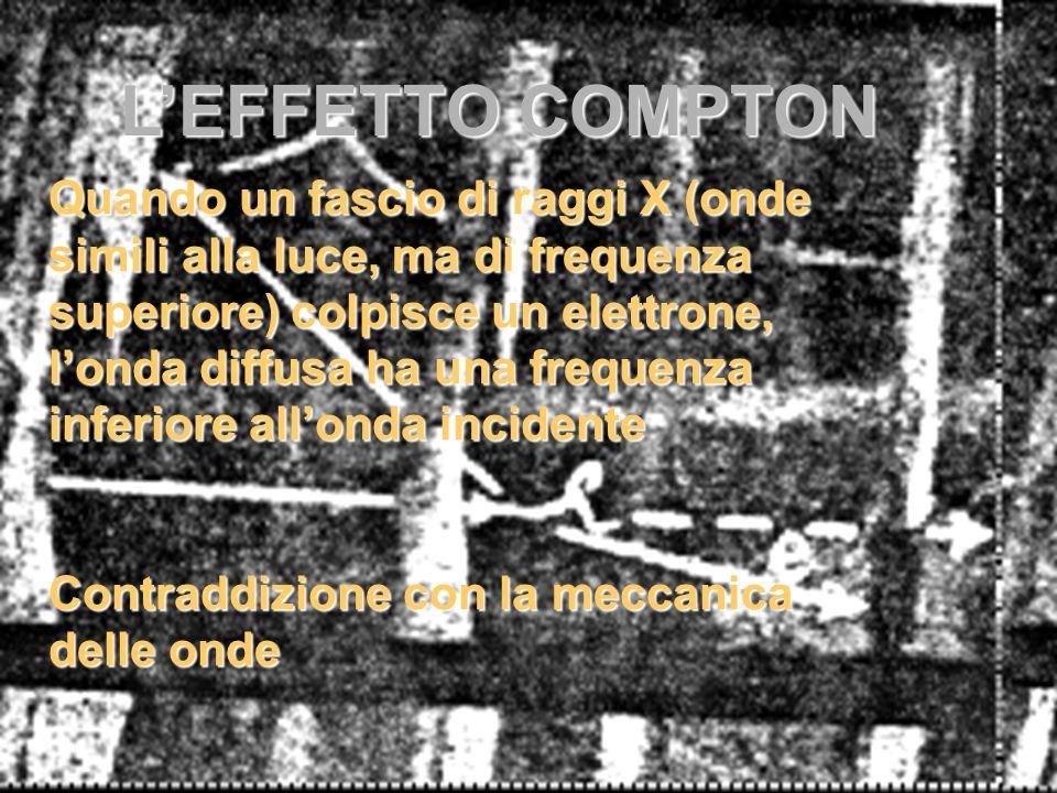 LEFFETTO COMPTON Quando un fascio di raggi X (onde simili alla luce, ma di frequenza superiore) colpisce un elettrone, londa diffusa ha una frequenza inferiore allonda incidente Contraddizione con la meccanica delle onde