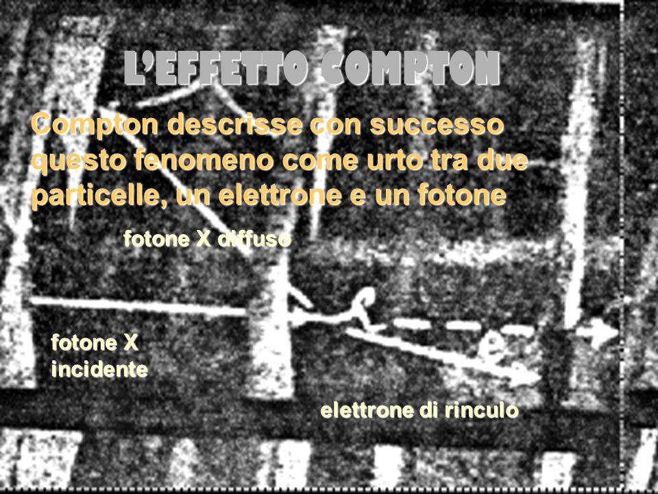 LEFFETTO COMPTON Compton descrisse con successo questo fenomeno come urto tra due particelle, un elettrone e un fotone fotone X incidente fotone X diffuso elettrone di rinculo