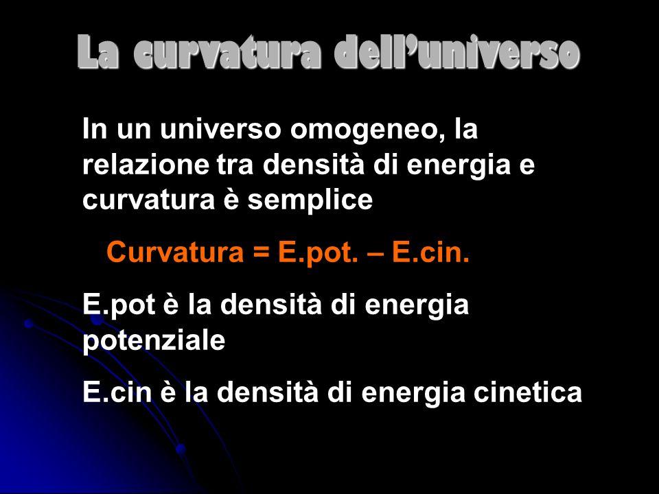 In un universo omogeneo, la relazione tra densità di energia e curvatura è semplice Curvatura = E.pot. – E.cin. E.pot è la densità di energia potenzia
