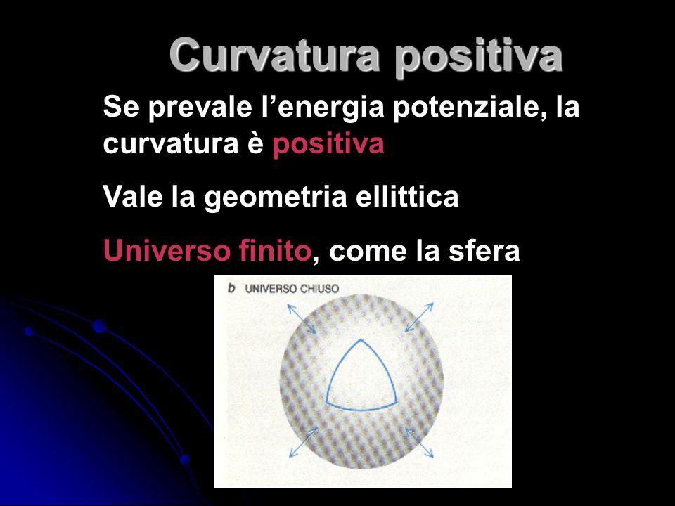 Se prevale lenergia potenziale, la curvatura è positiva Vale la geometria ellittica Universo finito, come la sfera Curvatura positiva