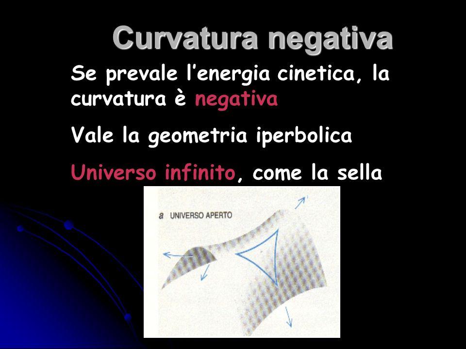 Se prevale lenergia cinetica, la curvatura è negativa Vale la geometria iperbolica Universo infinito, come la sella Curvatura negativa