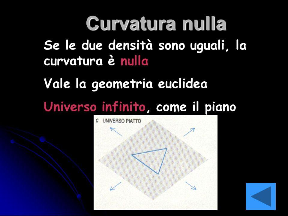 Se le due densità sono uguali, la curvatura è nulla Vale la geometria euclidea Universo infinito, come il piano Curvatura nulla