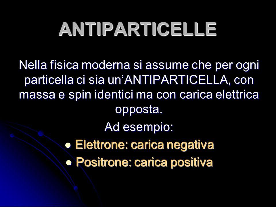 ANTIPARTICELLE Nella fisica moderna si assume che per ogni particella ci sia unANTIPARTICELLA, con massa e spin identici ma con carica elettrica opposta.