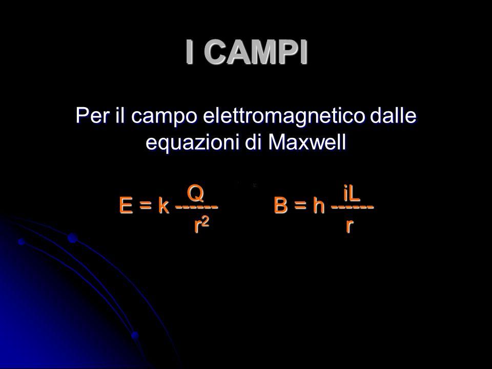 I CAMPI Per il campo elettromagnetico dalle equazioni di Maxwell E = k ------ B = h ------ Q iL r 2 r