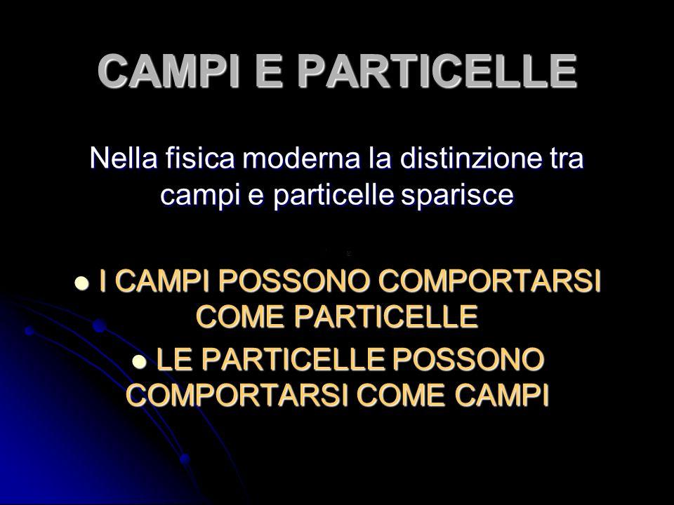CAMPI E PARTICELLE Nella fisica moderna la distinzione tra campi e particelle sparisce I CAMPI POSSONO COMPORTARSI COME PARTICELLE I CAMPI POSSONO COMPORTARSI COME PARTICELLE LE PARTICELLE POSSONO COMPORTARSI COME CAMPI LE PARTICELLE POSSONO COMPORTARSI COME CAMPI