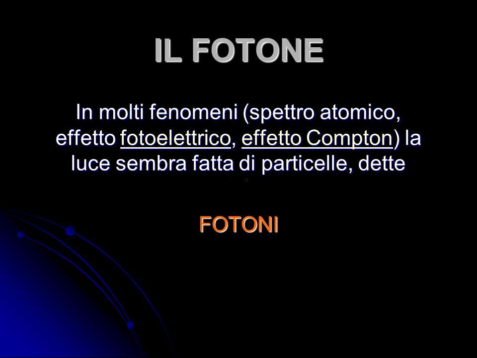 IL FOTONE In molti fenomeni (spettro atomico, effetto fotoelettrico, effetto Compton) la luce sembra fatta di particelle, dette fotoelettricoeffetto Comptonfotoelettricoeffetto ComptonFOTONI