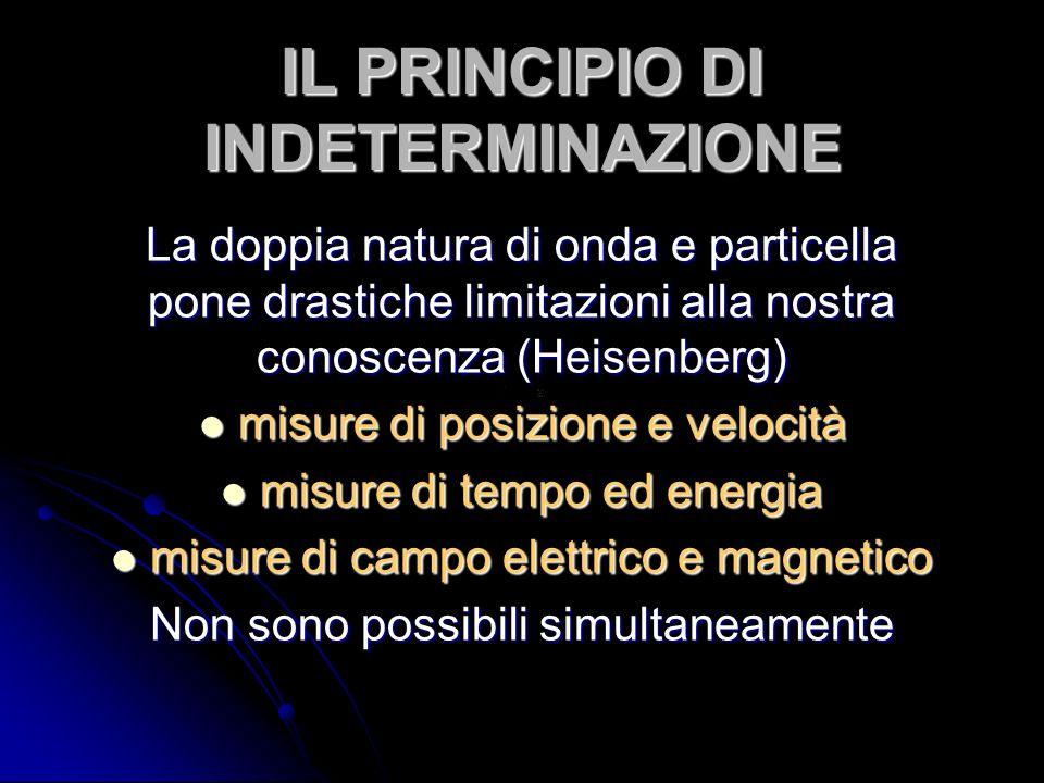 IL PRINCIPIO DI INDETERMINAZIONE La doppia natura di onda e particella pone drastiche limitazioni alla nostra conoscenza (Heisenberg) misure di posizi