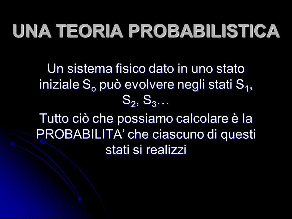 UNA TEORIA PROBABILISTICA Un sistema fisico dato in uno stato iniziale S o può evolvere negli stati S 1, S 2, S 3 … Tutto ciò che possiamo calcolare è la PROBABILITA che ciascuno di questi stati si realizzi