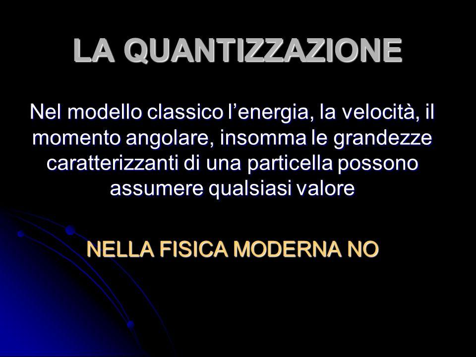 LA QUANTIZZAZIONE Nel modello classico lenergia, la velocità, il momento angolare, insomma le grandezze caratterizzanti di una particella possono assumere qualsiasi valore NELLA FISICA MODERNA NO