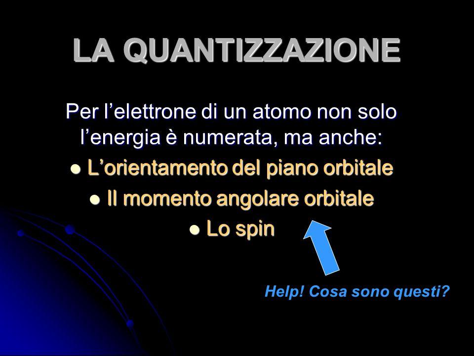 LA QUANTIZZAZIONE Per lelettrone di un atomo non solo lenergia è numerata, ma anche: Lorientamento del piano orbitale Lorientamento del piano orbitale