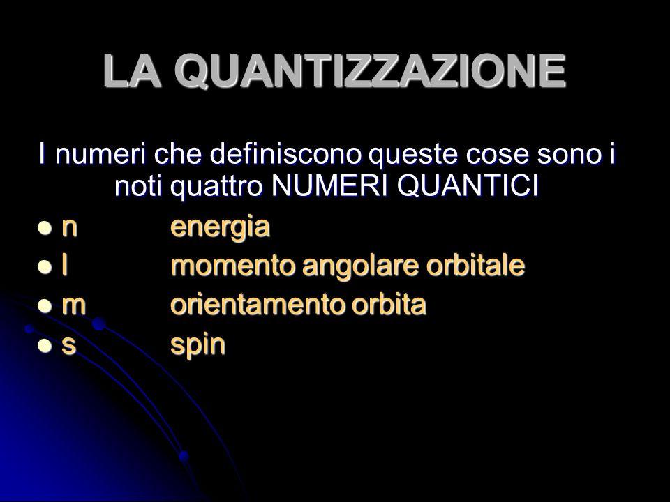 LA QUANTIZZAZIONE I numeri che definiscono queste cose sono i noti quattro NUMERI QUANTICI n energia n energia l momento angolare orbitale l momento angolare orbitale m orientamento orbita m orientamento orbita s spin s spin