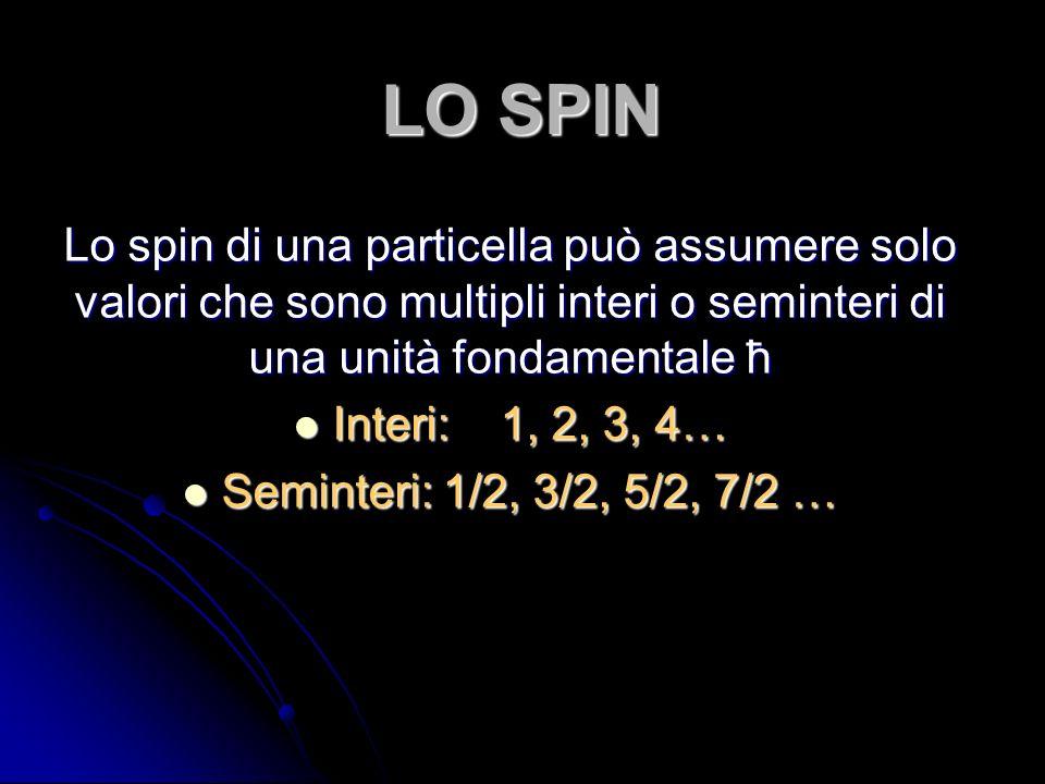 LO SPIN Lo spin di una particella può assumere solo valori che sono multipli interi o seminteri di una unità fondamentale ħ Interi: 1, 2, 3, 4… Interi: 1, 2, 3, 4… Seminteri: 1/2, 3/2, 5/2, 7/2 … Seminteri: 1/2, 3/2, 5/2, 7/2 …