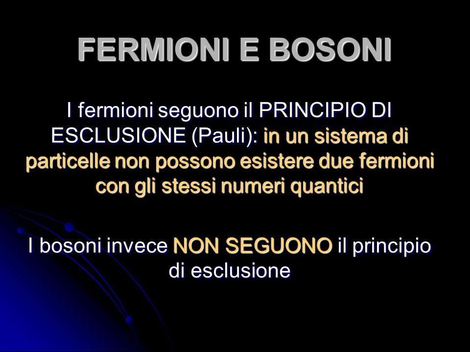 FERMIONI E BOSONI I fermioni seguono il PRINCIPIO DI ESCLUSIONE (Pauli): in un sistema di particelle non possono esistere due fermioni con gli stessi numeri quantici I bosoni invece NON SEGUONO il principio di esclusione