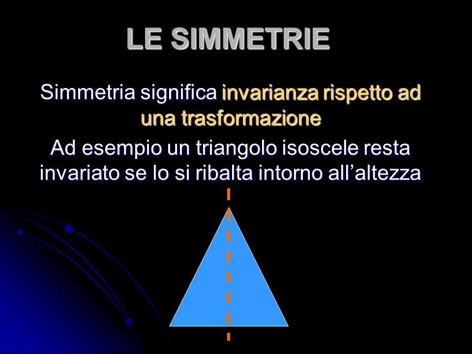 LE SIMMETRIE Simmetria significa invarianza rispetto ad una trasformazione Ad esempio un triangolo isoscele resta invariato se lo si ribalta intorno a
