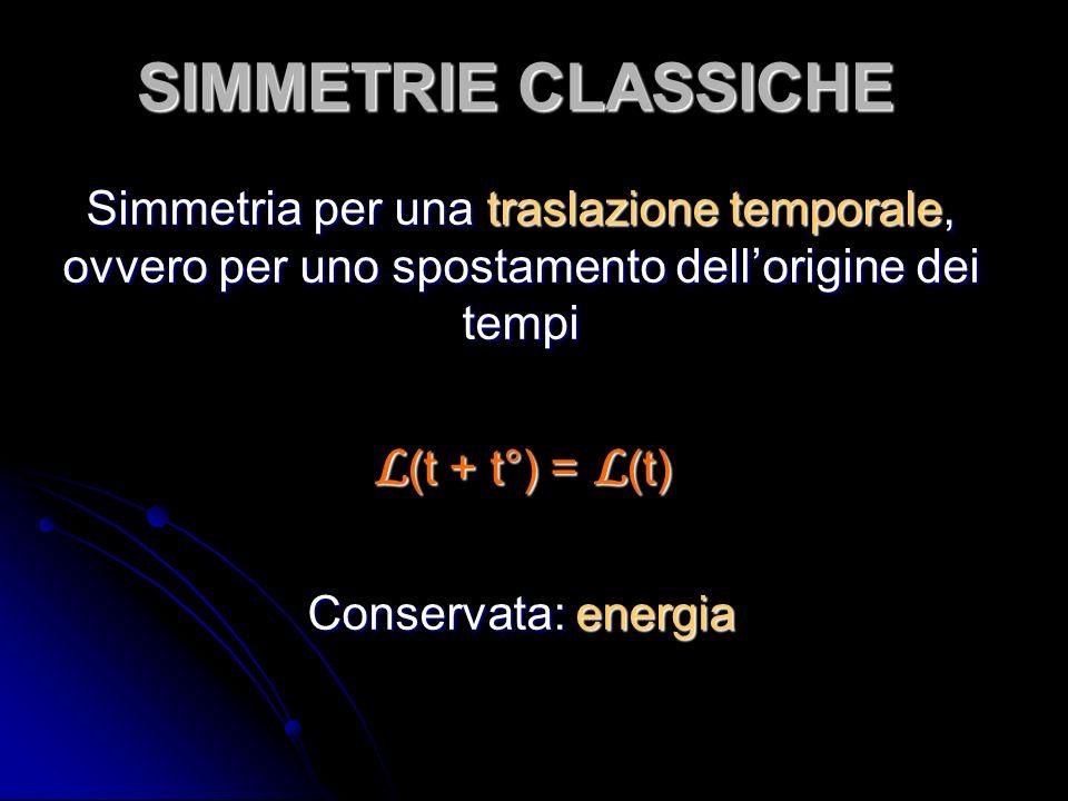 SIMMETRIE CLASSICHE Simmetria per una traslazione temporale, ovvero per uno spostamento dellorigine dei tempi L (t + t°) = L (t) Conservata: energia