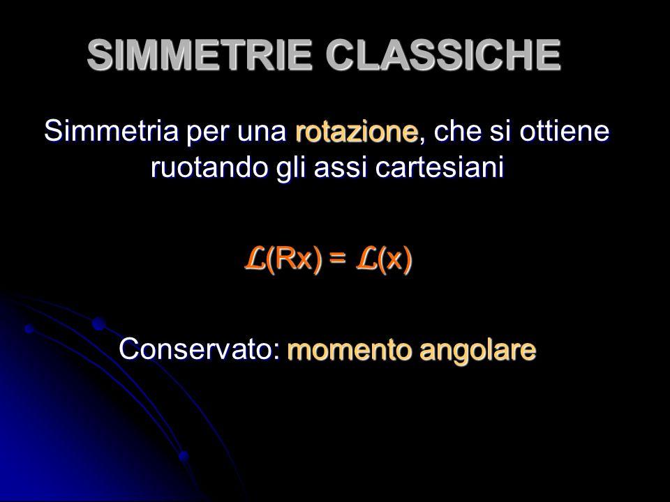 SIMMETRIE CLASSICHE Simmetria per una rotazione, che si ottiene ruotando gli assi cartesiani L (Rx) = L (x) Conservato: momento angolare