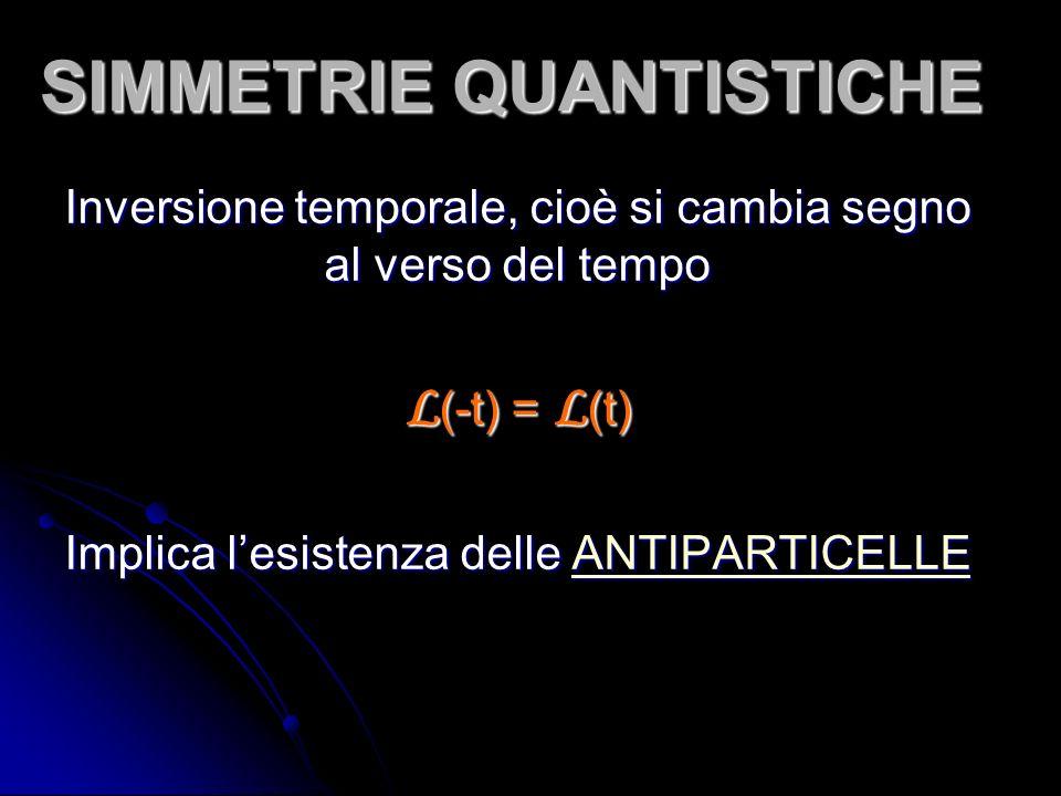 SIMMETRIE QUANTISTICHE Inversione temporale, cioè si cambia segno al verso del tempo L (-t) = L (t) Implica lesistenza delle ANTIPARTICELLE ANTIPARTICELLE