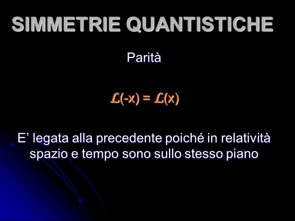 SIMMETRIE QUANTISTICHE Parità L (-x) = L (x) E legata alla precedente poiché in relatività spazio e tempo sono sullo stesso piano