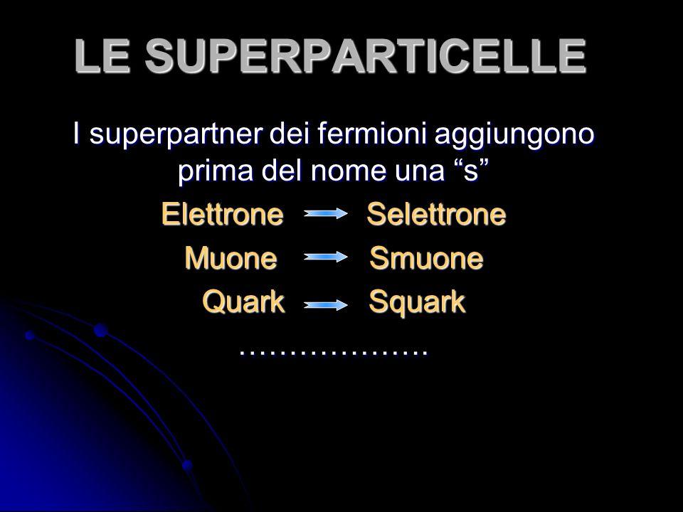 LE SUPERPARTICELLE I superpartner dei fermioni aggiungono prima del nome una s Elettrone Selettrone Muone Smuone Quark Squark ……………….