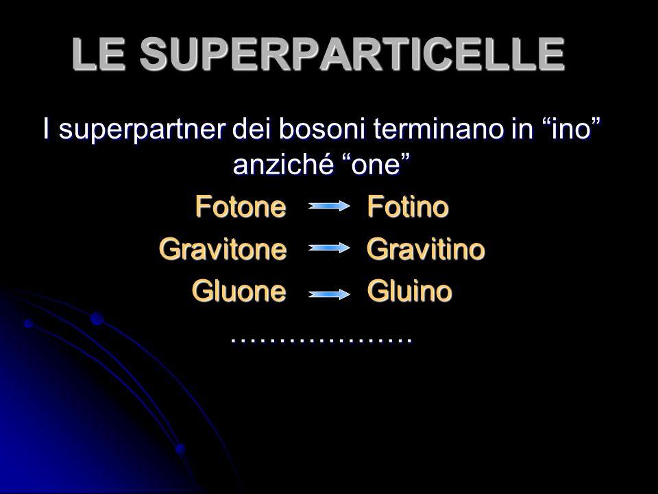 LE SUPERPARTICELLE I superpartner dei bosoni terminano in ino anziché one Fotone Fotino Gravitone Gravitino Gluone Gluino ……………….
