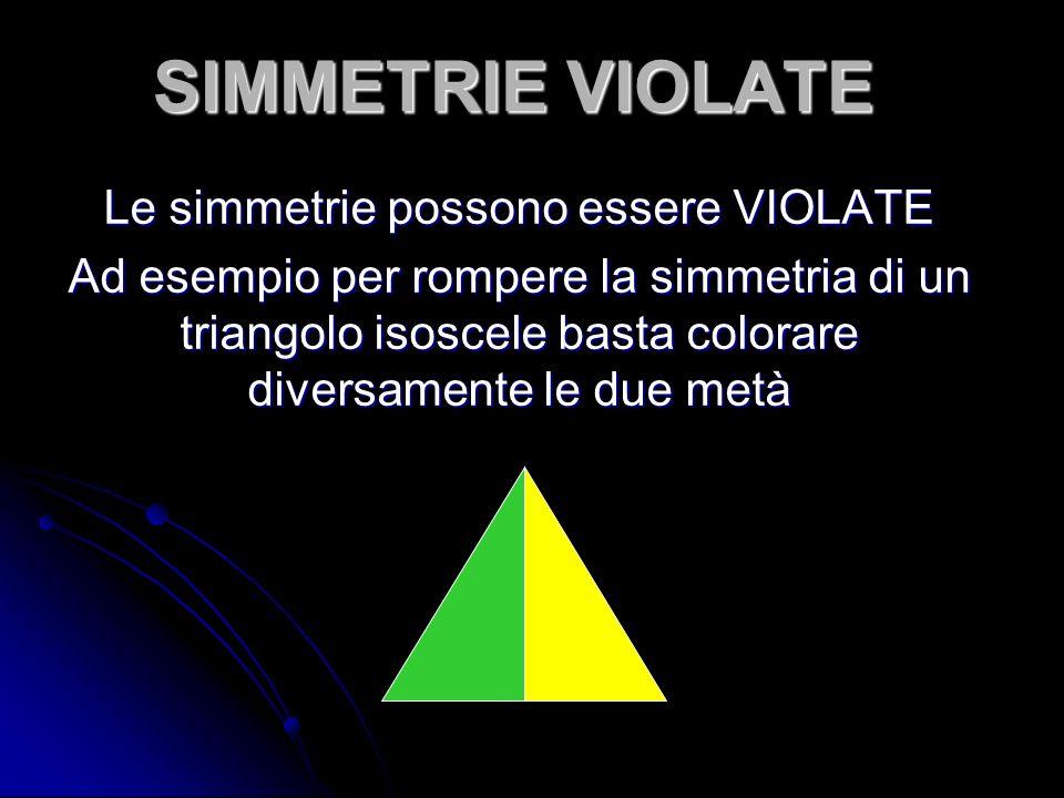 SIMMETRIE VIOLATE Le simmetrie possono essere VIOLATE Ad esempio per rompere la simmetria di un triangolo isoscele basta colorare diversamente le due metà