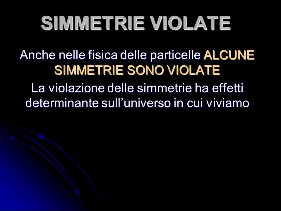 SIMMETRIE VIOLATE Anche nelle fisica delle particelle ALCUNE SIMMETRIE SONO VIOLATE La violazione delle simmetrie ha effetti determinante sulluniverso