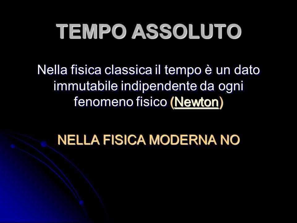 TEMPO ASSOLUTO Nella fisica classica il tempo è un dato immutabile indipendente da ogni fenomeno fisico (Newton) Newton NELLA FISICA MODERNA NO