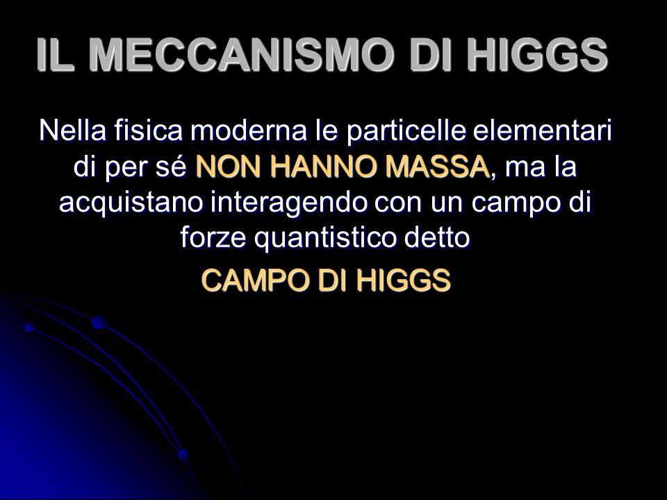 IL MECCANISMO DI HIGGS Nella fisica moderna le particelle elementari di per sé NON HANNO MASSA, ma la acquistano interagendo con un campo di forze quantistico detto CAMPO DI HIGGS