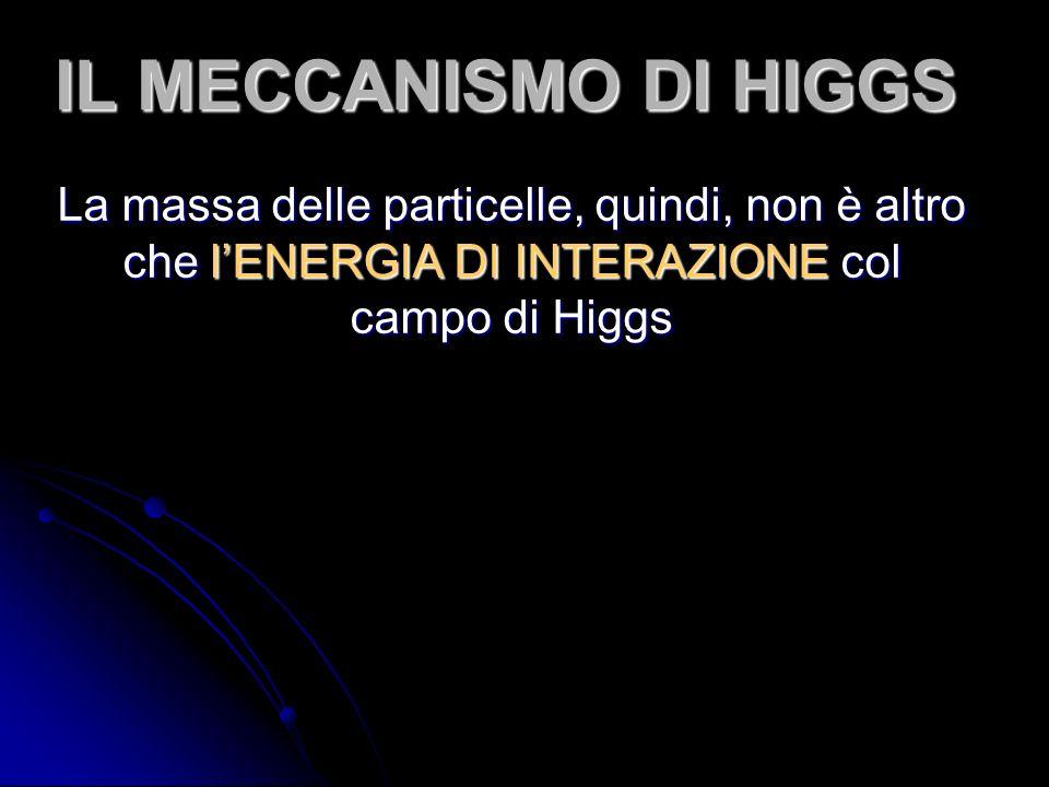 IL MECCANISMO DI HIGGS La massa delle particelle, quindi, non è altro che lENERGIA DI INTERAZIONE col campo di Higgs