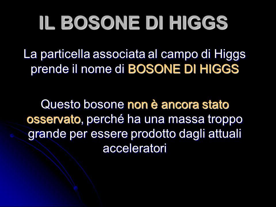 IL BOSONE DI HIGGS La particella associata al campo di Higgs prende il nome di BOSONE DI HIGGS Questo bosone non è ancora stato osservato, perché ha una massa troppo grande per essere prodotto dagli attuali acceleratori