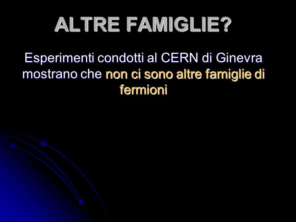 ALTRE FAMIGLIE? Esperimenti condotti al CERN di Ginevra mostrano che non ci sono altre famiglie di fermioni