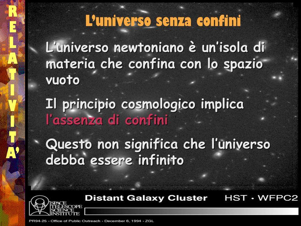 RELATIVITARELATIVITA Luniverso newtoniano è unisola di materia che confina con lo spazio vuoto Il principio cosmologico implica lassenza di confini Qu