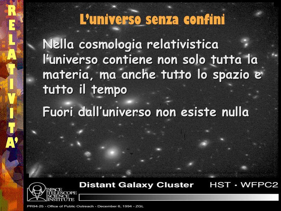 RELATIVITARELATIVITA Nella cosmologia relativistica luniverso contiene non solo tutta la materia, ma anche tutto lo spazio e tutto il tempo Fuori dall