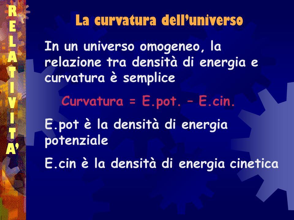 RELATIVITARELATIVITA In un universo omogeneo, la relazione tra densità di energia e curvatura è semplice Curvatura = E.pot. – E.cin. E.pot è la densit