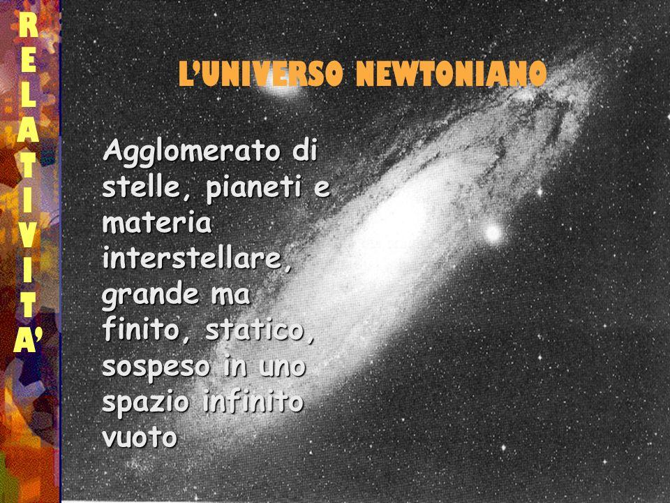 RELATIVITARELATIVITA Agglomerato di stelle, pianeti e materia interstellare, grande ma finito, statico, sospeso in uno spazio infinito vuoto LUNIVERSO