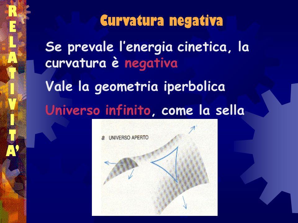RELATIVITARELATIVITA Se prevale lenergia cinetica, la curvatura è negativa Vale la geometria iperbolica Universo infinito, come la sella Curvatura neg