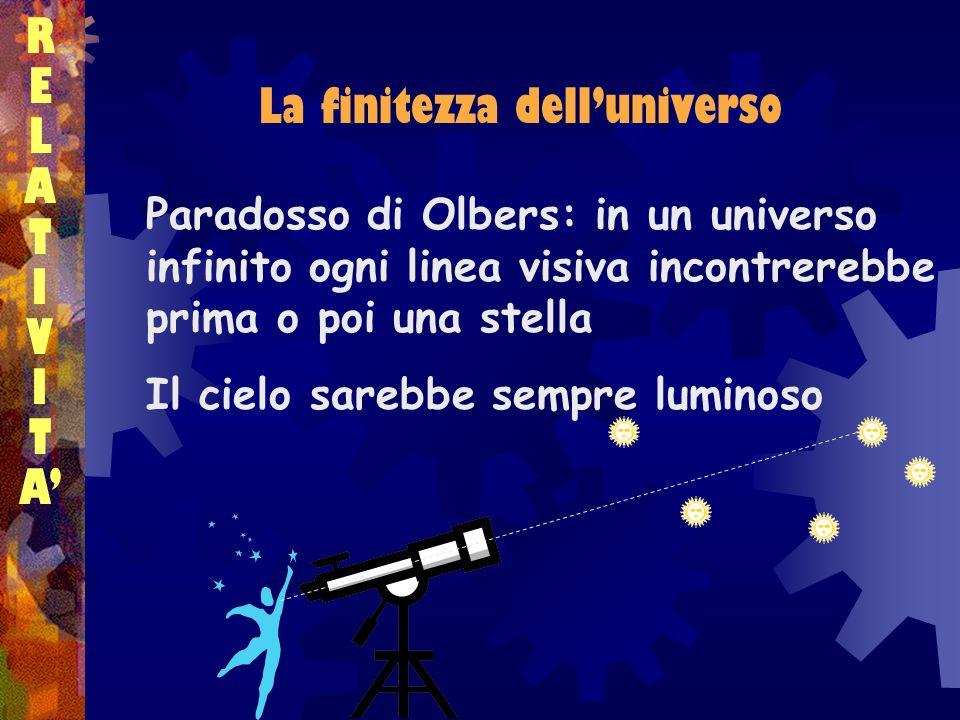 RELATIVITARELATIVITA Paradosso di Olbers: in un universo infinito ogni linea visiva incontrerebbe prima o poi una stella Il cielo sarebbe sempre lumin