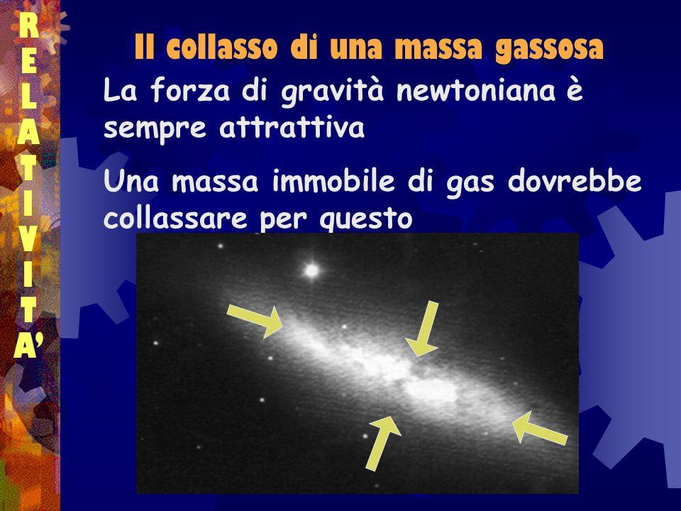RELATIVITARELATIVITA La forza di gravità newtoniana è sempre attrattiva Una massa immobile di gas dovrebbe collassare per questo Il collasso di una ma