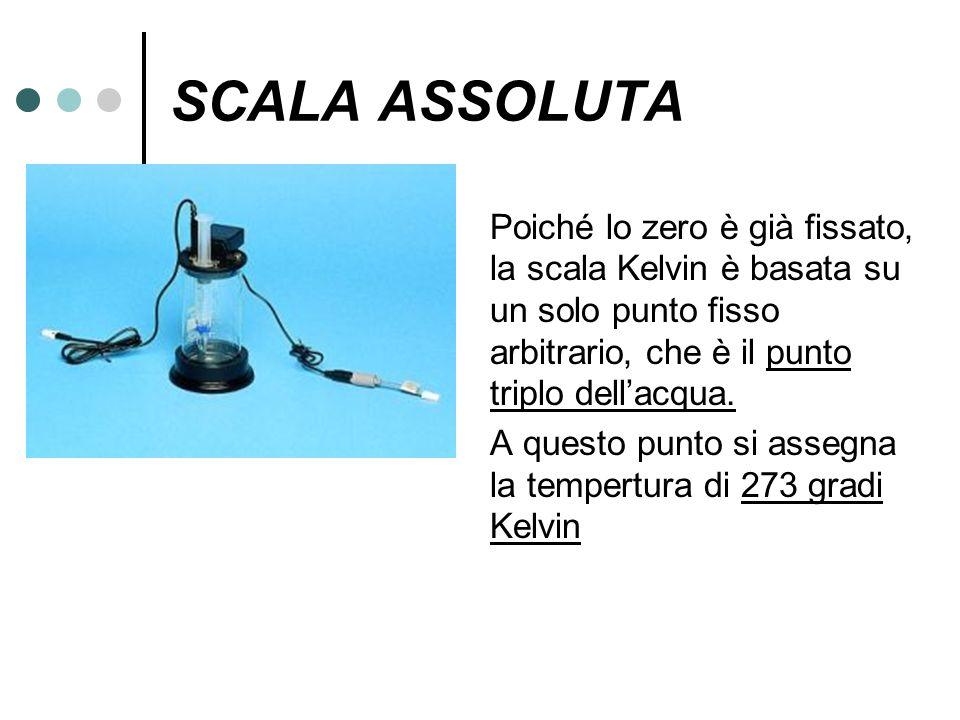 SCALA ASSOLUTA Poiché lo zero è già fissato, la scala Kelvin è basata su un solo punto fisso arbitrario, che è il punto triplo dellacqua. A questo pun