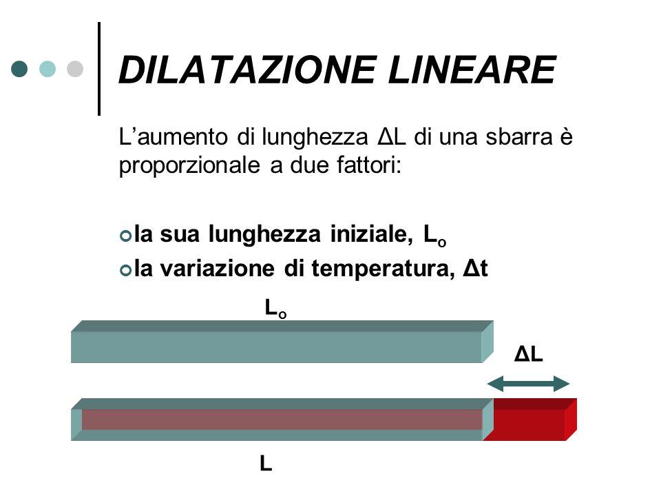 DILATAZIONE LINEARE Laumento di lunghezza ΔL di una sbarra è proporzionale a due fattori: la sua lunghezza iniziale, L o la variazione di temperatura,