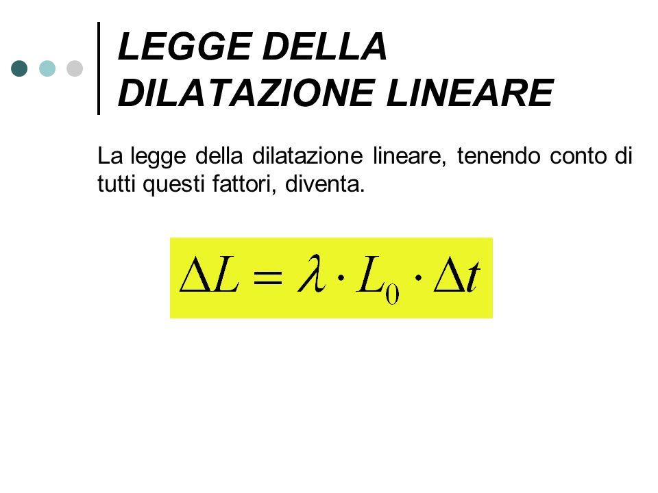LEGGE DELLA DILATAZIONE LINEARE La legge della dilatazione lineare, tenendo conto di tutti questi fattori, diventa.